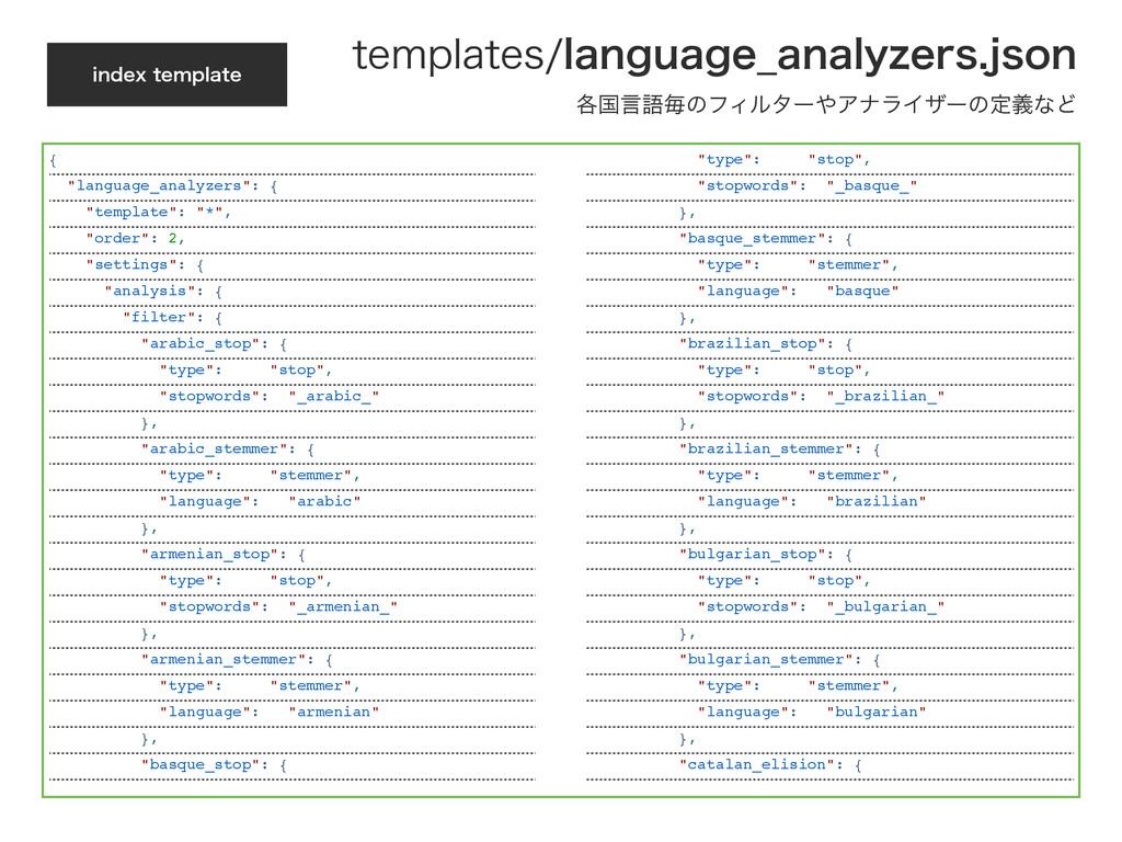 """JOEFYUFNQMBUF {! """"language_analyzers"""": {! """"tem..."""