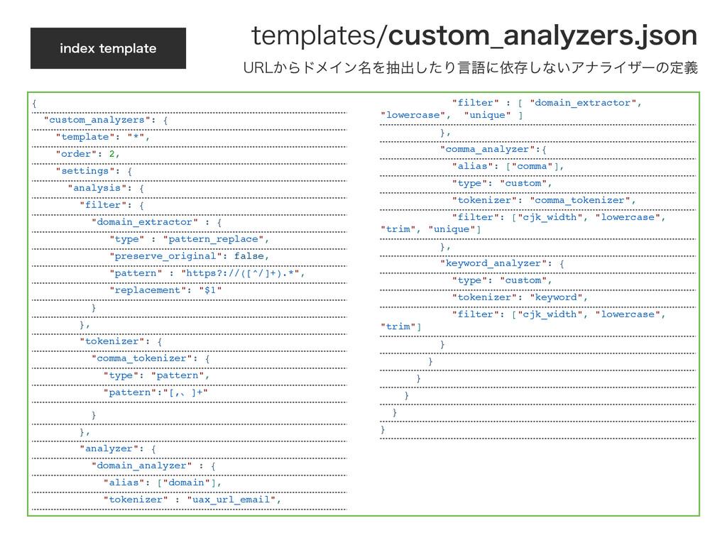 "JOEFYUFNQMBUF {! ""custom_analyzers"": {! ""templ..."