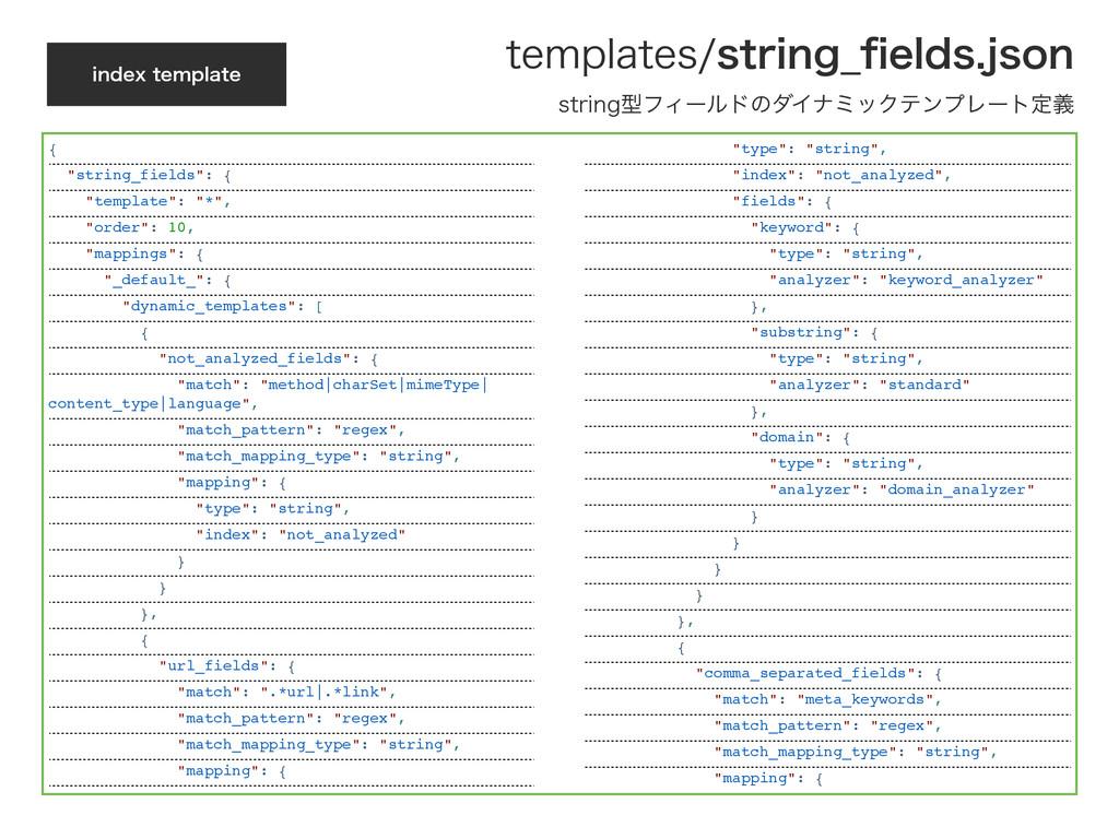 "JOEFYUFNQMBUF {! ""string_fields"": {! ""template..."