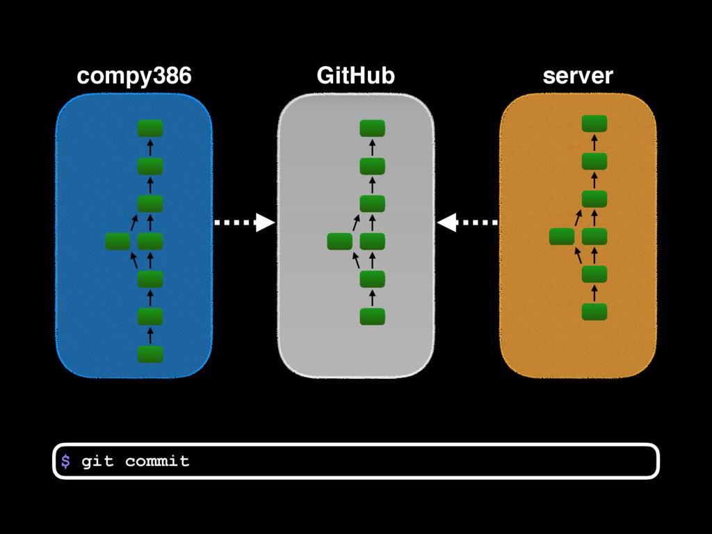 compy386 $ GitHub server git commit