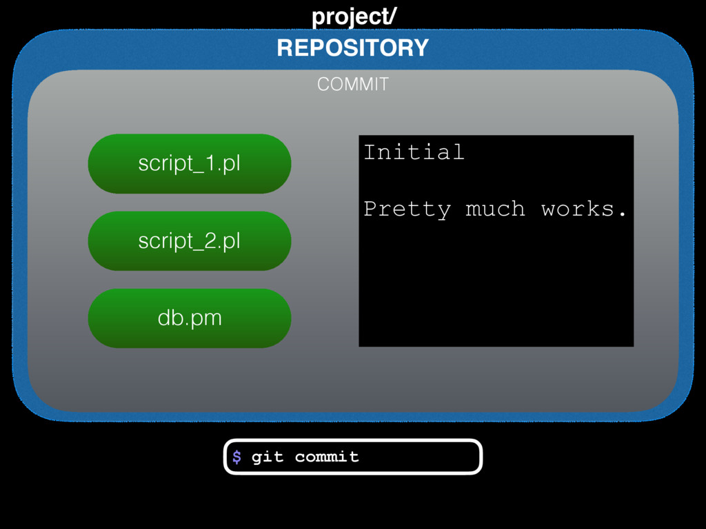 REPOSITORY project/ COMMIT script_1.pl script_2...