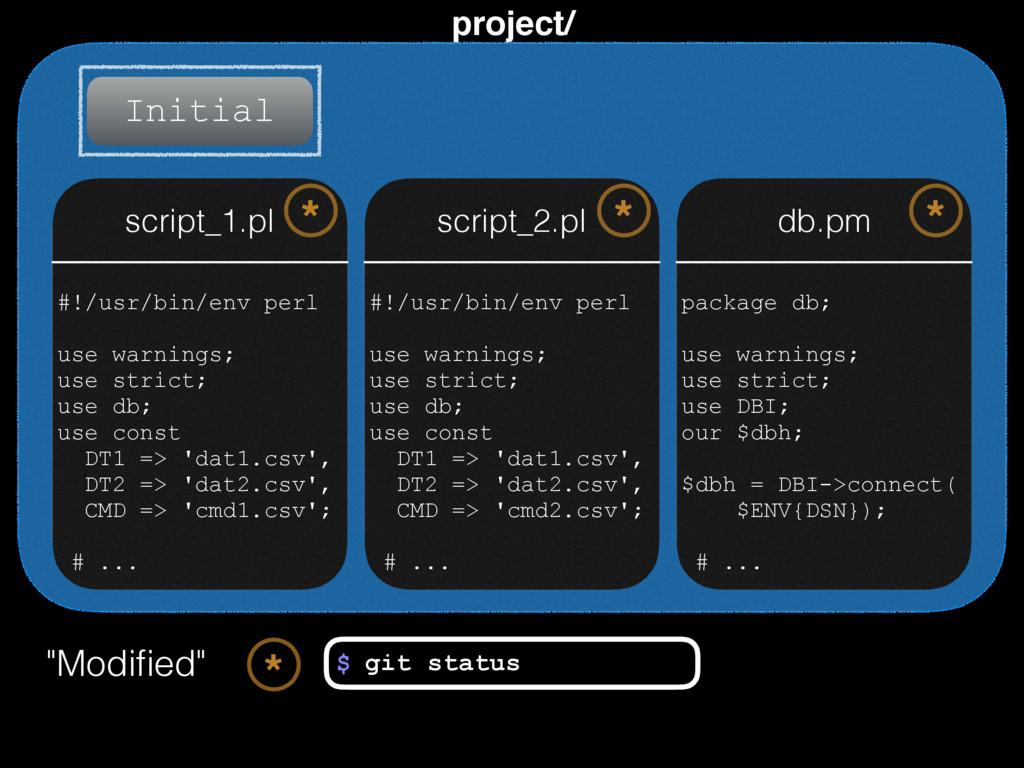 project/ Initial $ git status #!/usr/bin/env pe...