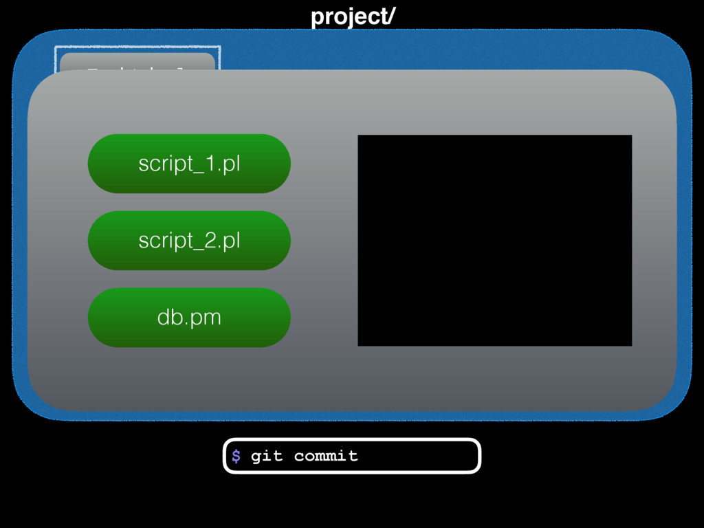 project/ Initial script_1.pl script_2.pl db.pm ...