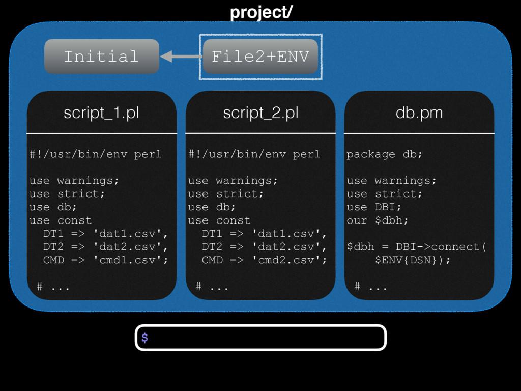 project/ Initial File2+ENV #!/usr/bin/env perl ...