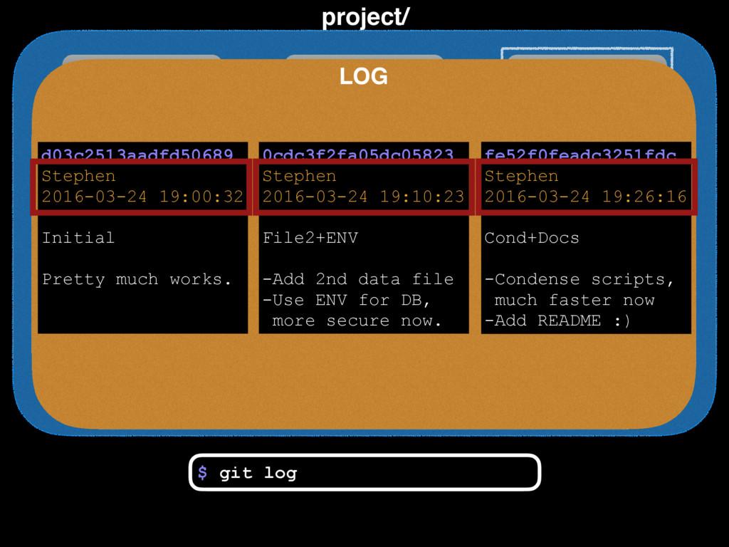 project/ Initial File2+ENV Cond+Docs LOG fe52f0...