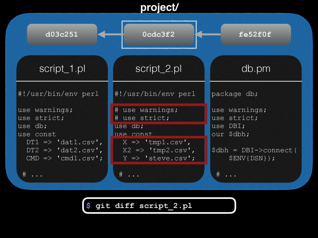 project/ #!/usr/bin/env perl use warnings; use ...