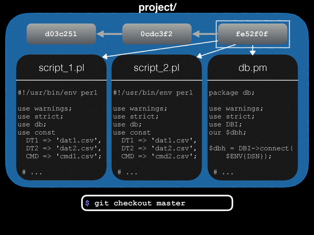 project/ package db; use warnings; use strict; ...