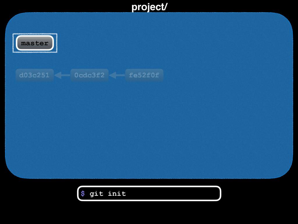project/ d03c251 0cdc3f2 fe52f0f $ master git i...