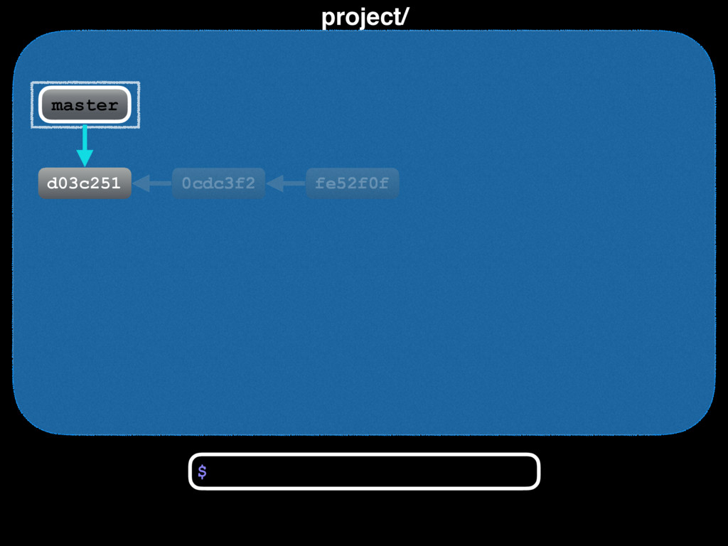 project/ 0cdc3f2 fe52f0f $ master d03c251