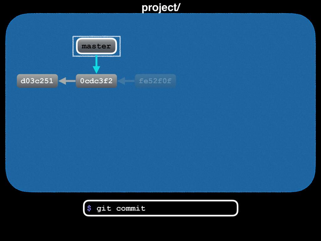 project/ 0cdc3f2 fe52f0f master d03c251 $ git c...