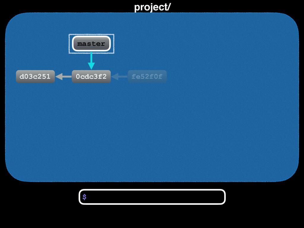 project/ 0cdc3f2 fe52f0f master d03c251 $ 0cdc3...