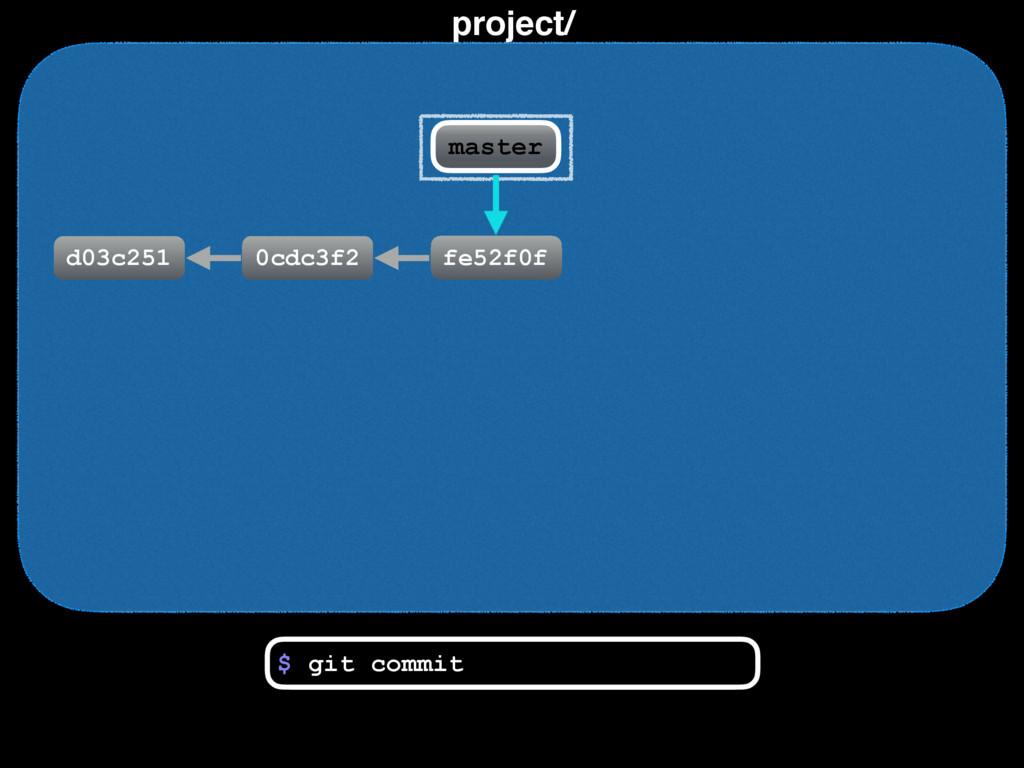 project/ d03c251 0cdc3f2 $ git commit fe52f0f m...