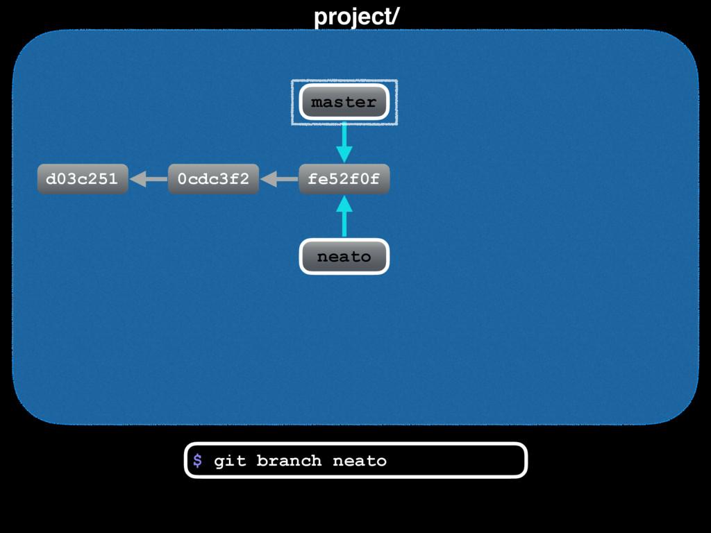 project/ d03c251 0cdc3f2 fe52f0f master $ git b...