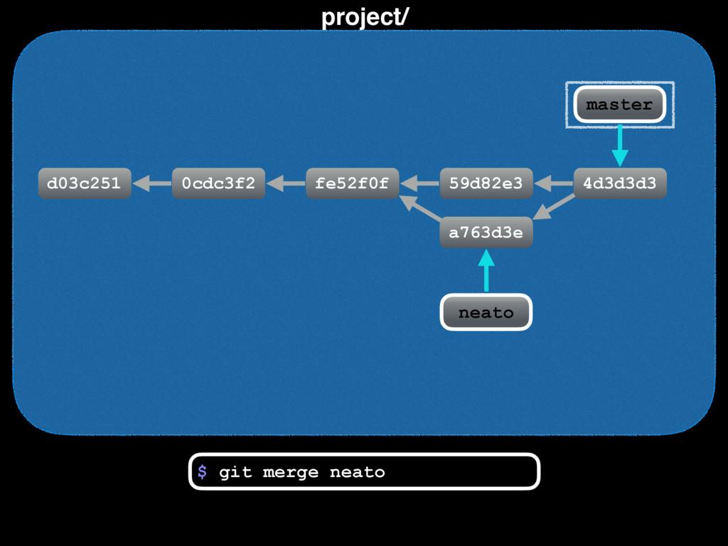 project/ d03c251 0cdc3f2 fe52f0f $ git merge ne...