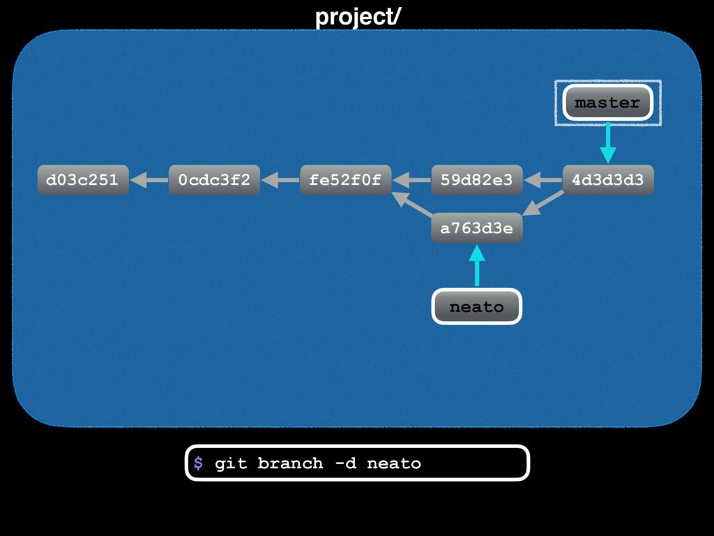 project/ d03c251 0cdc3f2 fe52f0f $ git branch -...