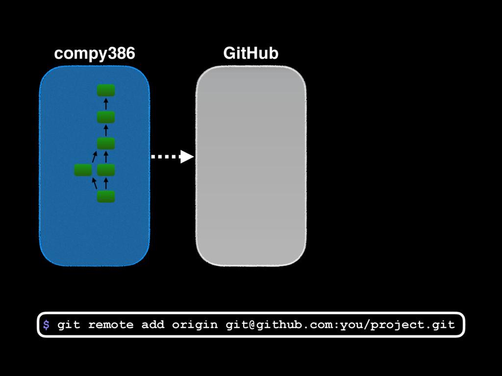 compy386 $ GitHub git remote add origin git@git...