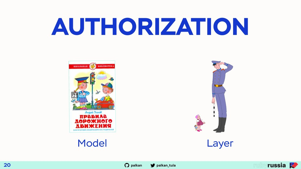 palkan_tula palkan AUTHORIZATION 20 Model Layer