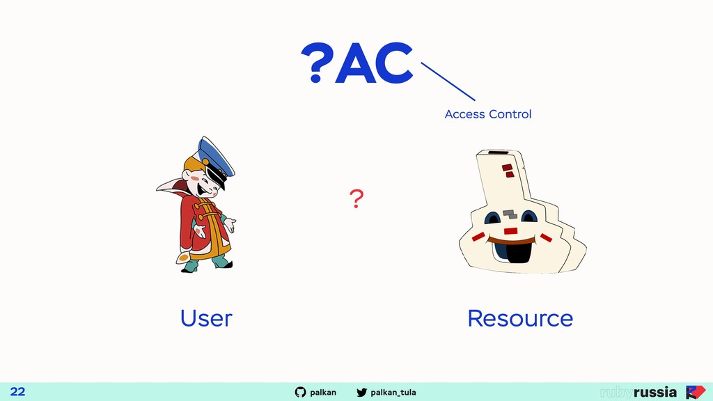 palkan_tula palkan ?AC 22 ? User Resource Acces...
