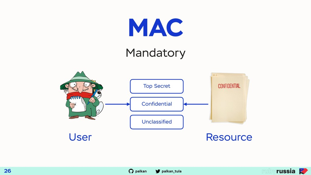 palkan_tula palkan MAC 26 User Resource Mandato...