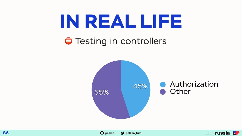 palkan_tula palkan 86 55% 45% Authorization Oth...