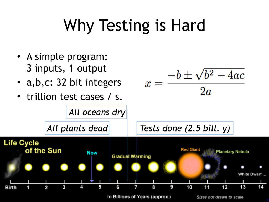 2 Why Testing is Hard • A simple program:  3 i...