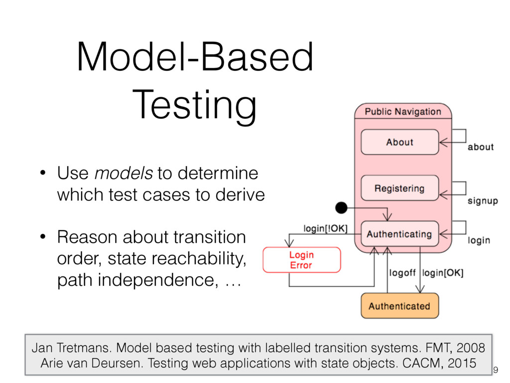 Model-Based Testing • Use models to determine w...