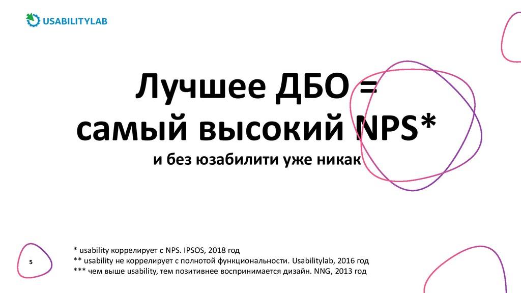 5 Лучшее ДБО = самый высокий NPS* и без юзабили...