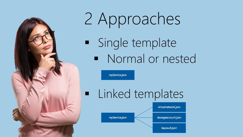 2 Approaches ▪ Single template ▪ Normal or nest...