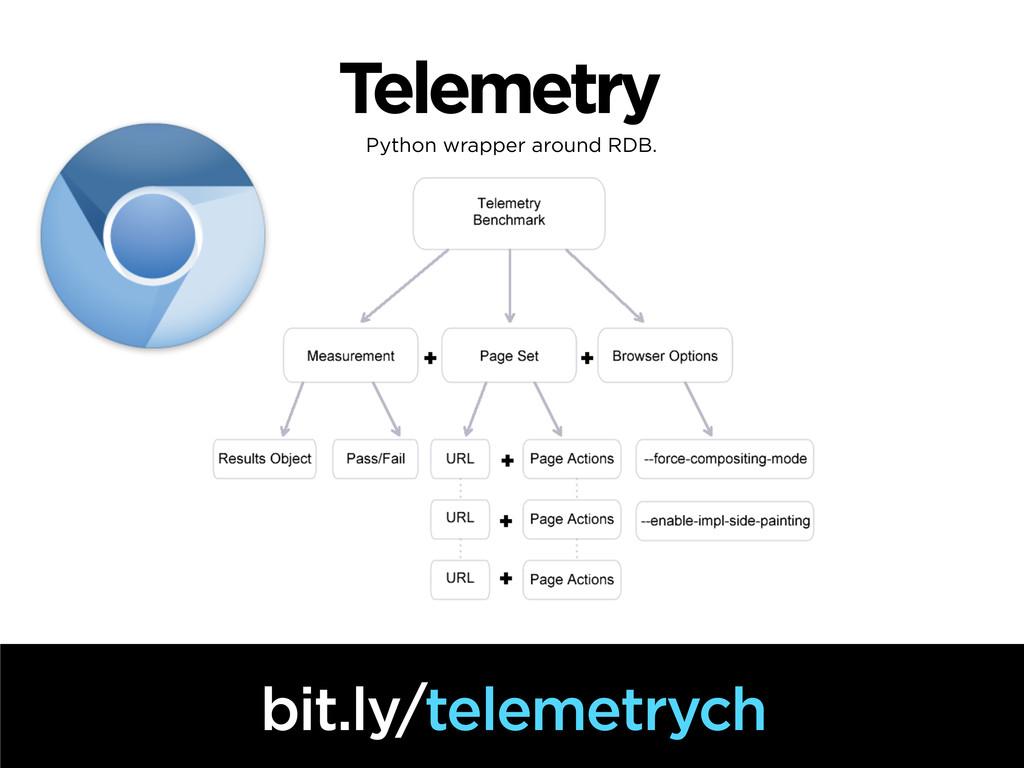 Telemetry Python wrapper around RDB. bit.ly/tel...