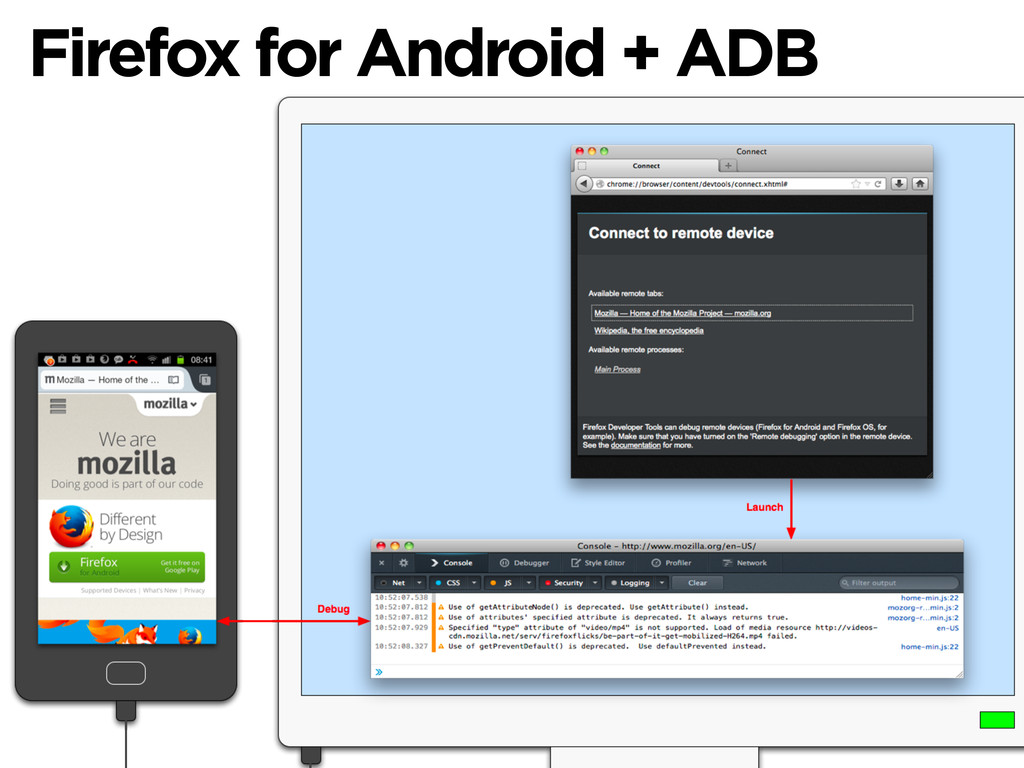 Firefox for Android + ADB