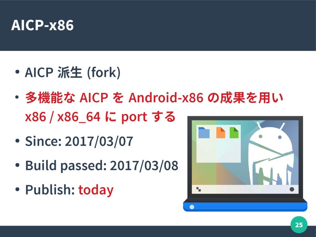 25 AICP-x86 ● AICP 派生 (fork) ● 多機能な AICP を Andr...