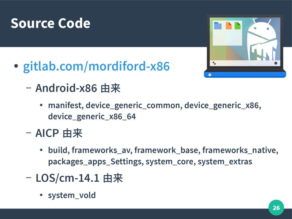 26 Source Code ● gitlab.com/mordiford-x86 – And...