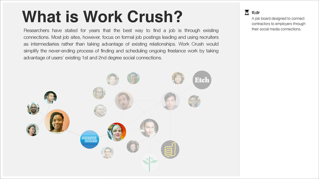 tl;dr A job board designed to connect contracto...