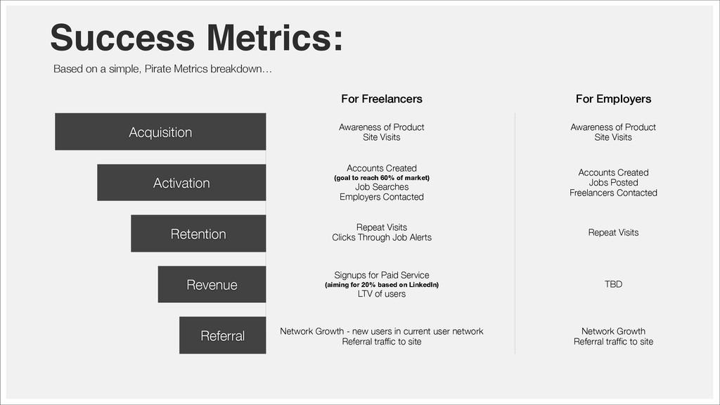 Success Metrics: Based on a simple, Pirate Metr...