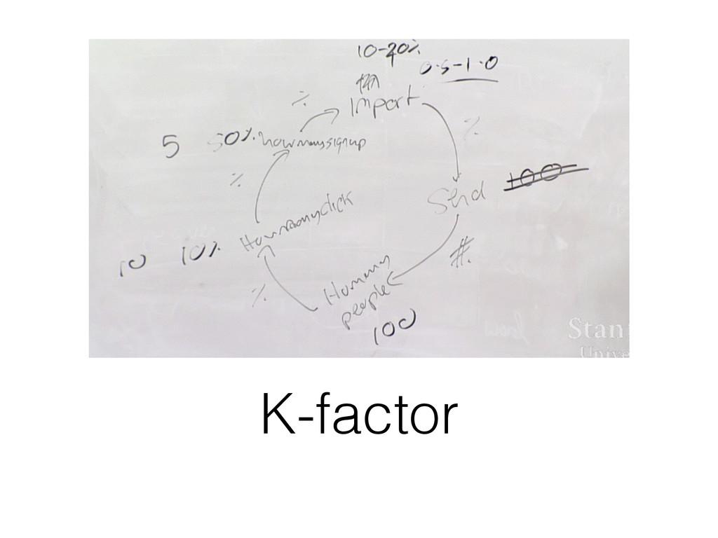 K-factor