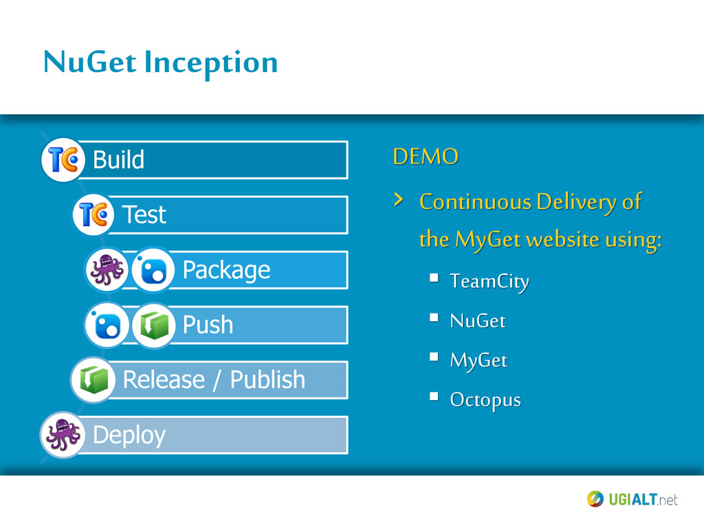 NuGet Inception Build Test Package Push Release...