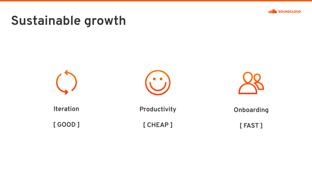 Sustainable growth Iteration [ GOOD ] Productiv...