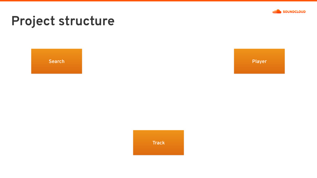 Track Search Player Project structure