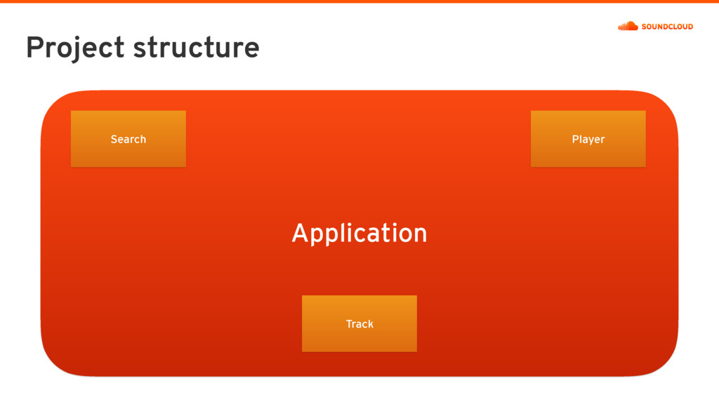 Application Project structure Track Search Play...