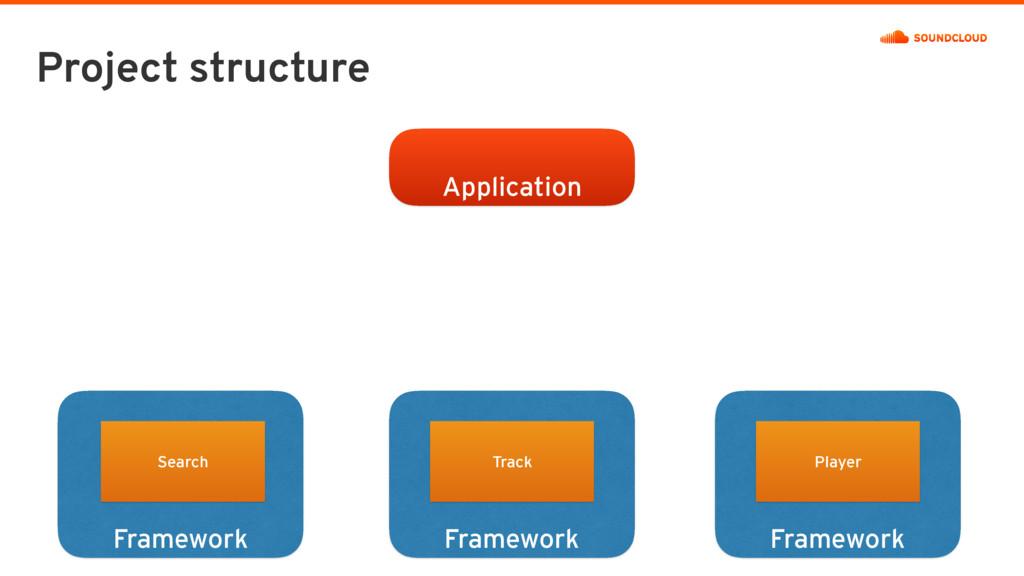 Project structure Framework Framework Framework...