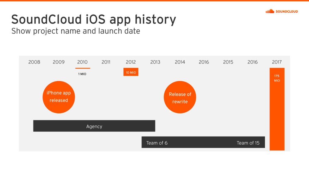 SoundCloud iOS app history Show project name an...