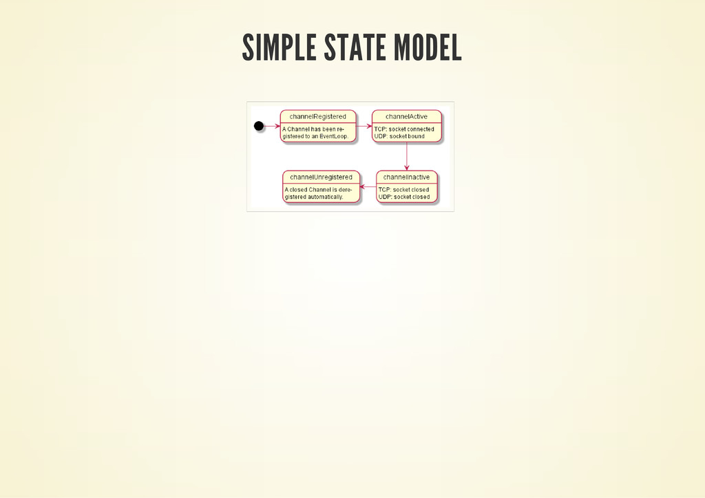 SIMPLE STATE MODEL
