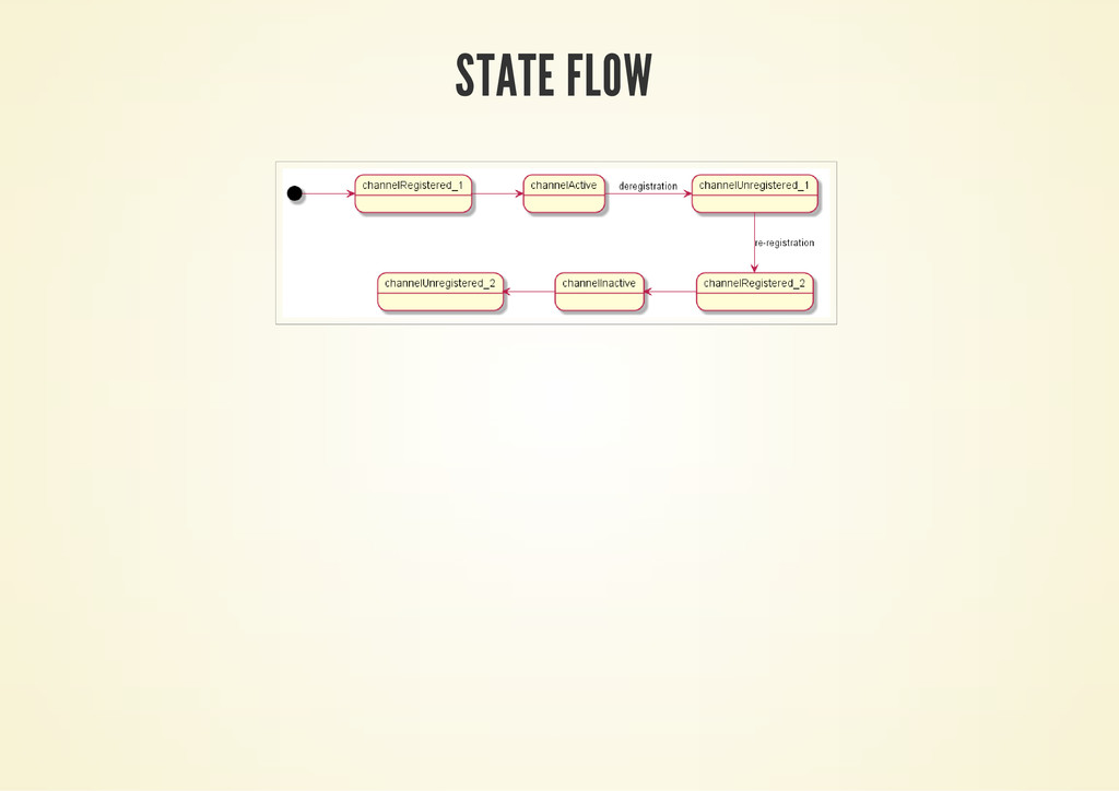 STATE FLOW