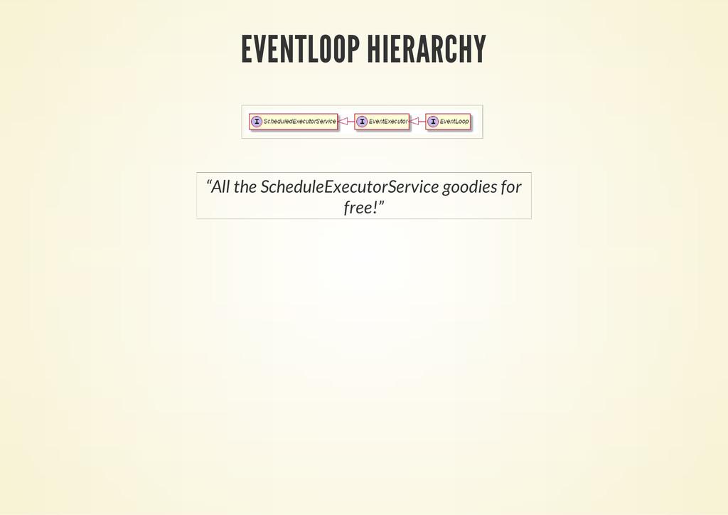 """EVENTLOOP HIERARCHY """"All the ScheduleExecutorSe..."""