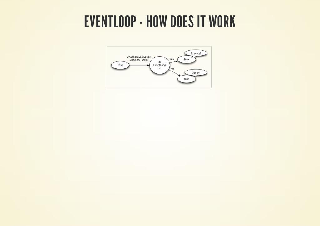 EVENTLOOP - HOW DOES IT WORK