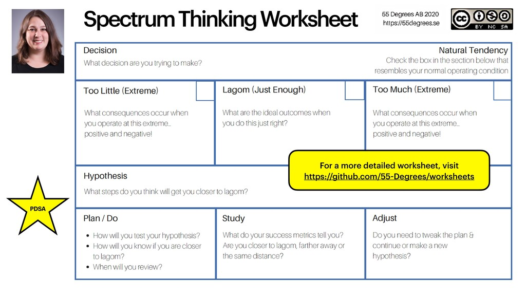 Spectrum Thinking Worksheet For a more detailed...