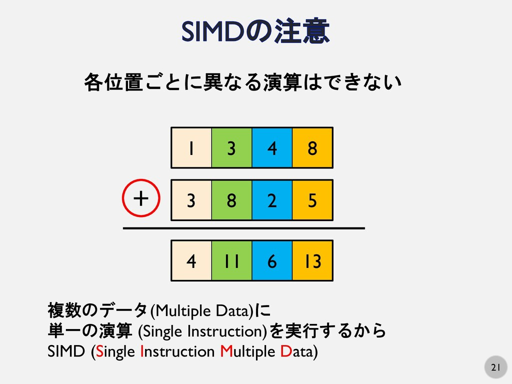 21 各位置ごとに異なる演算はできない 1 3 4 8 3 8 2 5 4 11 6 13 +...