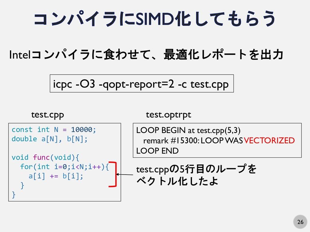 26 Intelコンパイラに食わせて、最適化レポートを出力 icpc -O3 -qopt-re...