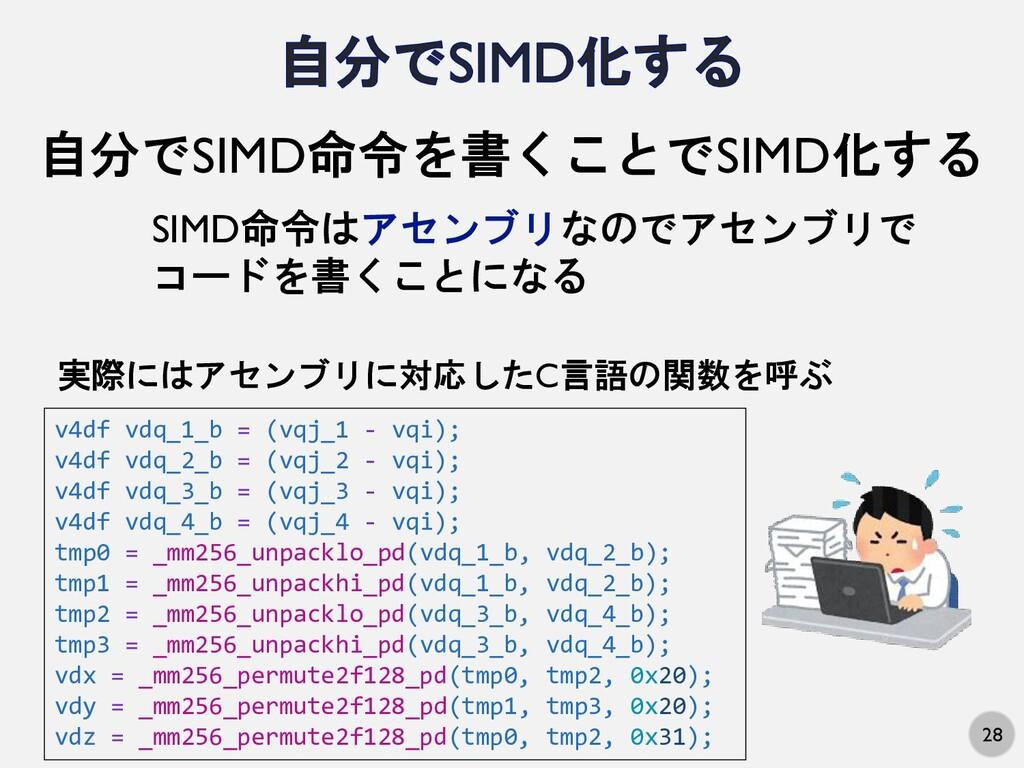 28 自分でSIMD命令を書くことでSIMD化する v4df vdq_1_b = (vqj_1...
