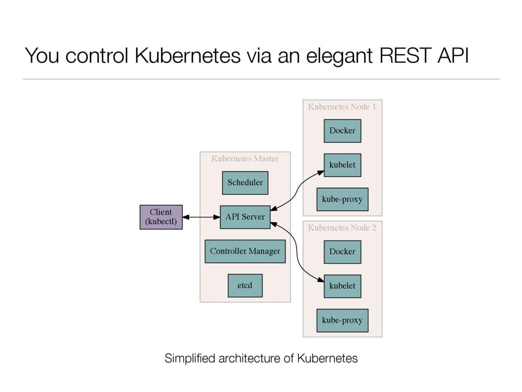 You control Kubernetes via an elegant REST API ...